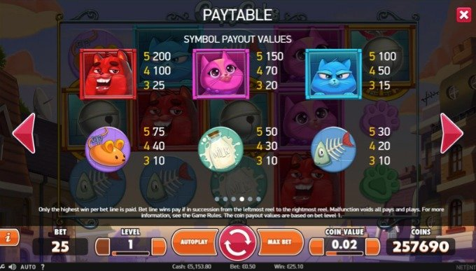 Play Copy Cats slot at Dunder casino