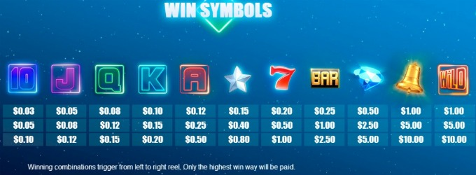 Classic 243 slot payout