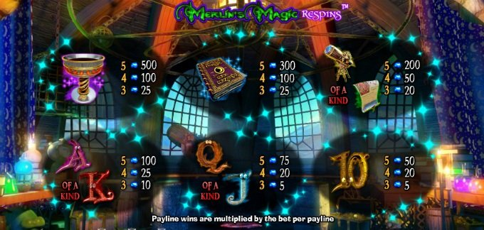 Play Merlin's Magic Respins slot at ComeOn casino