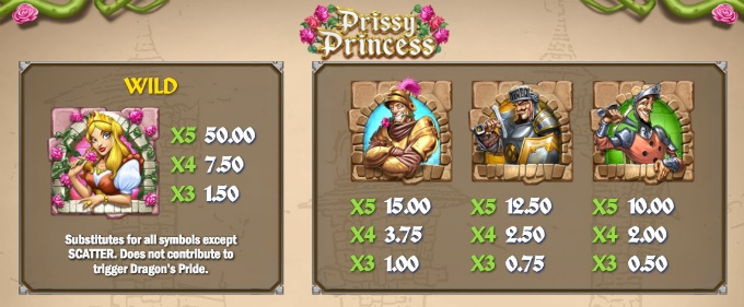 Play Prissy Princess slot at Rizk casino