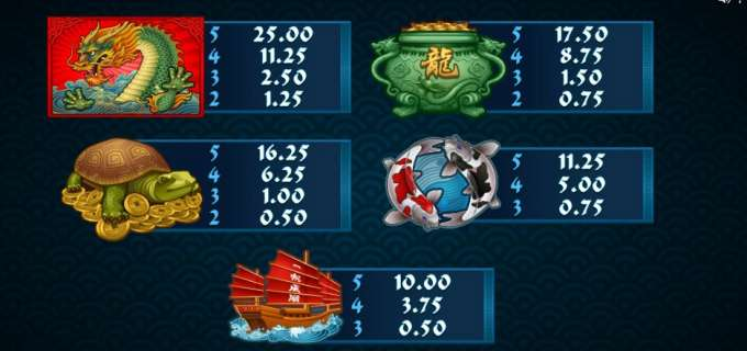Emperor of the Sea slot payouts