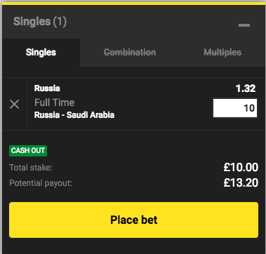 Unibet Group Stage betting odds
