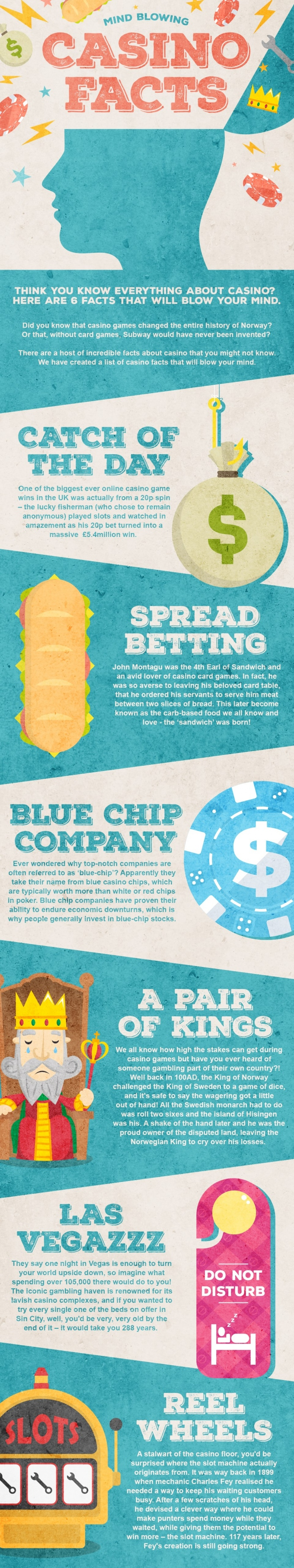 Awesome casino facts