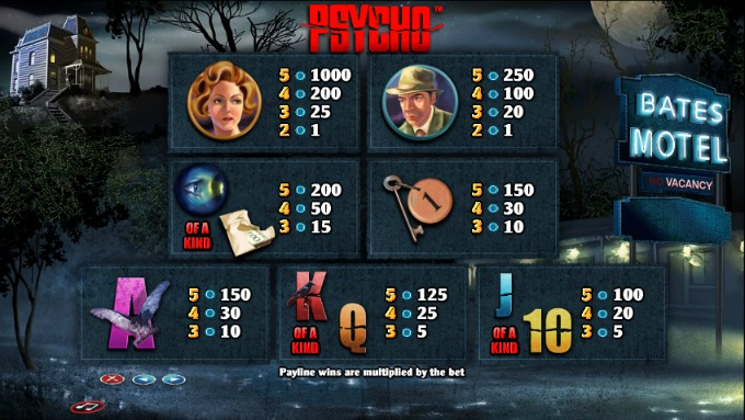Play Psycho slot on Dunder Casino