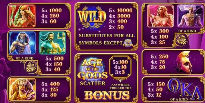 Play Age of the Gods slot at Bet365 casino