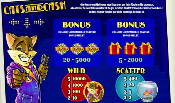 Play Cats and Cash slot on Guts Casino