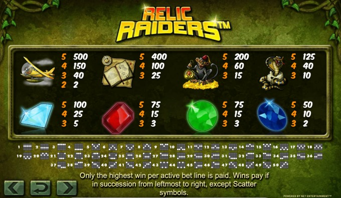 Play Relic Raiders slot at Rizk casino
