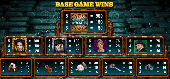 Play Sherlock Holmes The Hunt for Blackwood Slot on Mr Green casino
