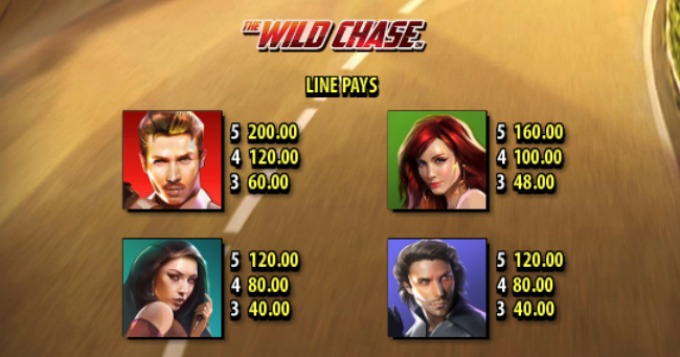 Play The Wild Chase slot at Rizk Casino