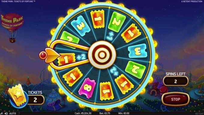 Theme Park: Tickets of Fortune™ - NetEnt